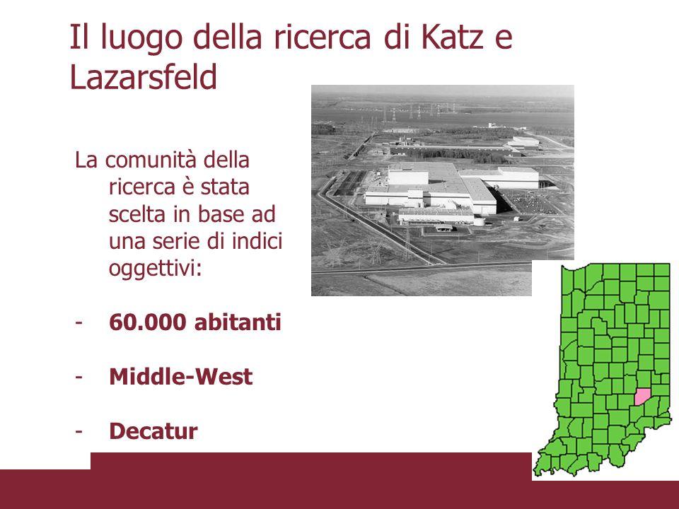 Il luogo della ricerca di Katz e Lazarsfeld