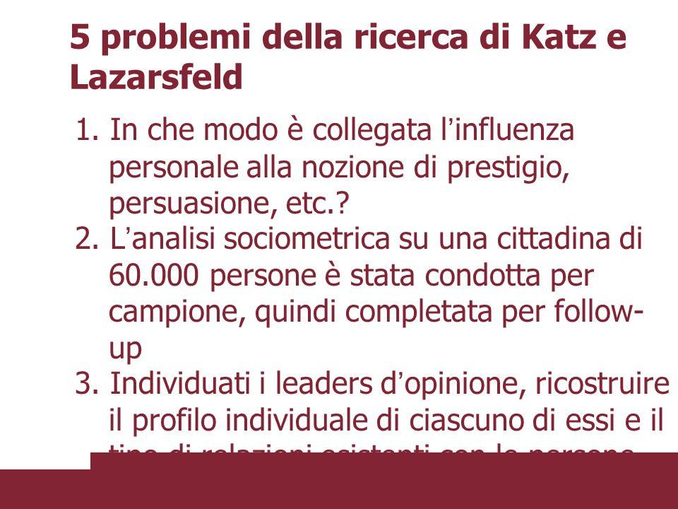 5 problemi della ricerca di Katz e Lazarsfeld