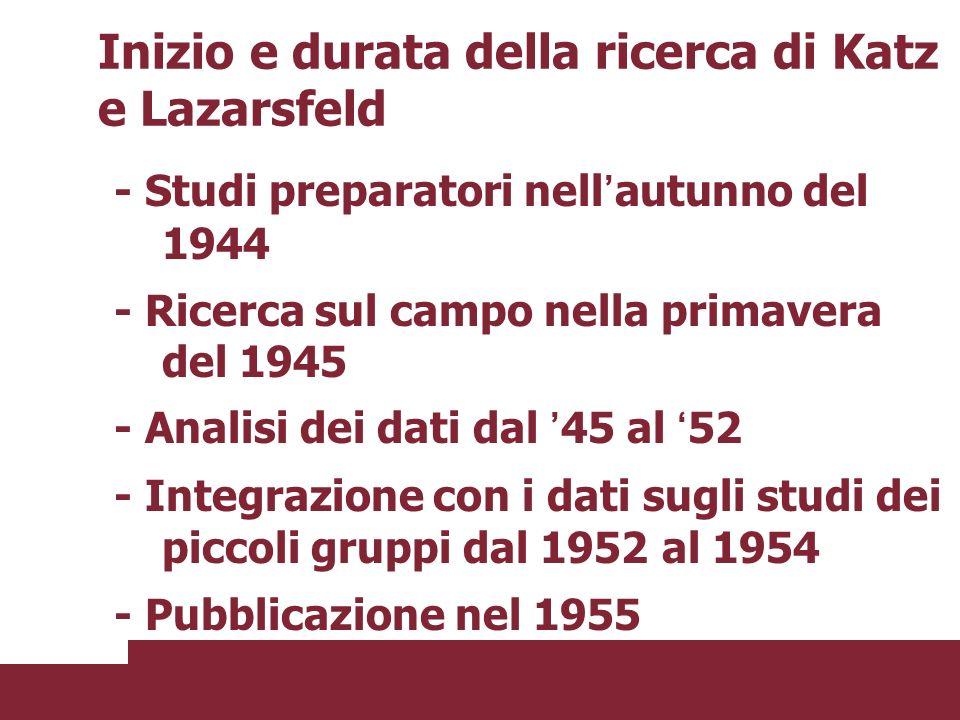Inizio e durata della ricerca di Katz e Lazarsfeld