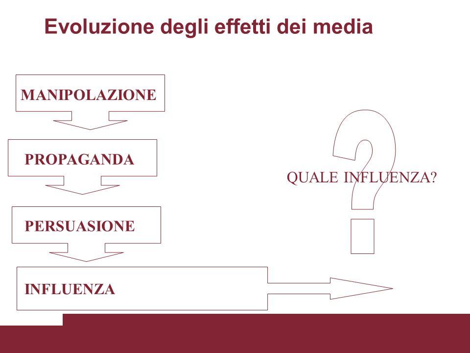 Evoluzione degli effetti dei media