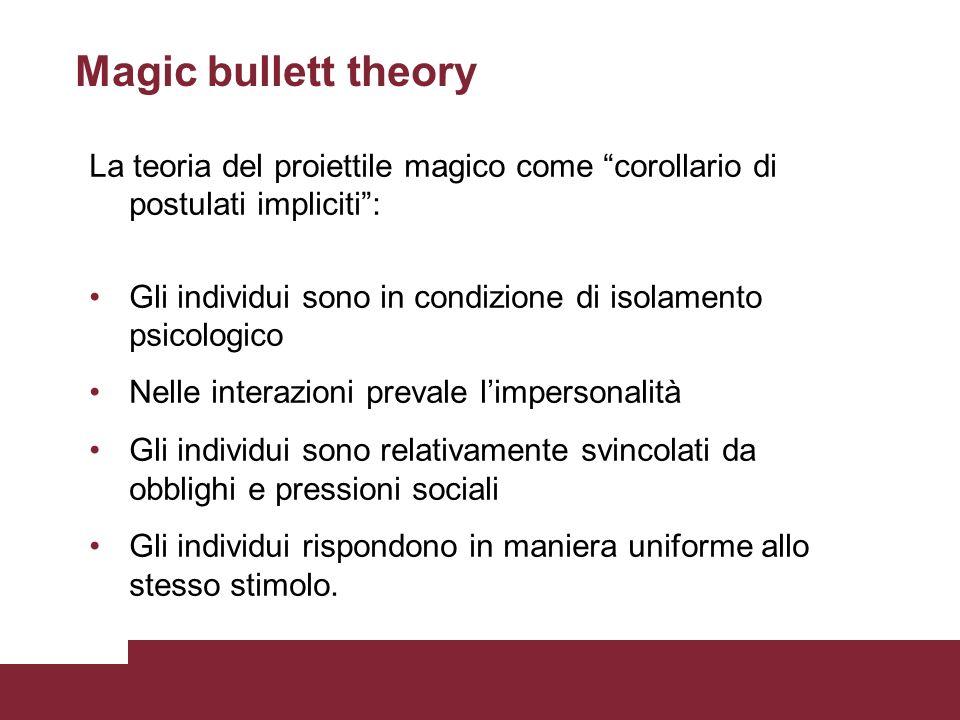 Magic bullett theory La teoria del proiettile magico come corollario di postulati impliciti :