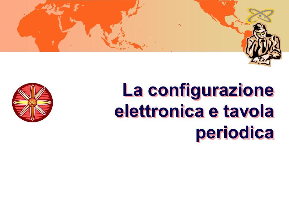 La configurazione elettronica e tavola periodica