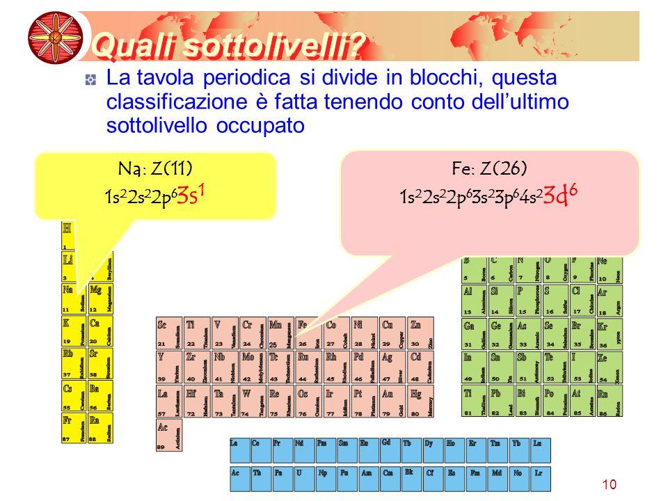 Quali sottolivelli La tavola periodica si divide in blocchi, questa classificazione è fatta tenendo conto dell'ultimo sottolivello occupato.