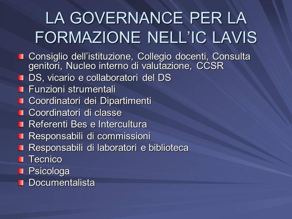 LA GOVERNANCE PER LA FORMAZIONE NELL'IC LAVIS
