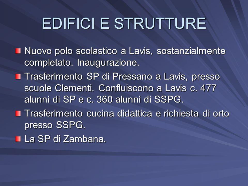 EDIFICI E STRUTTURE Nuovo polo scolastico a Lavis, sostanzialmente completato. Inaugurazione.
