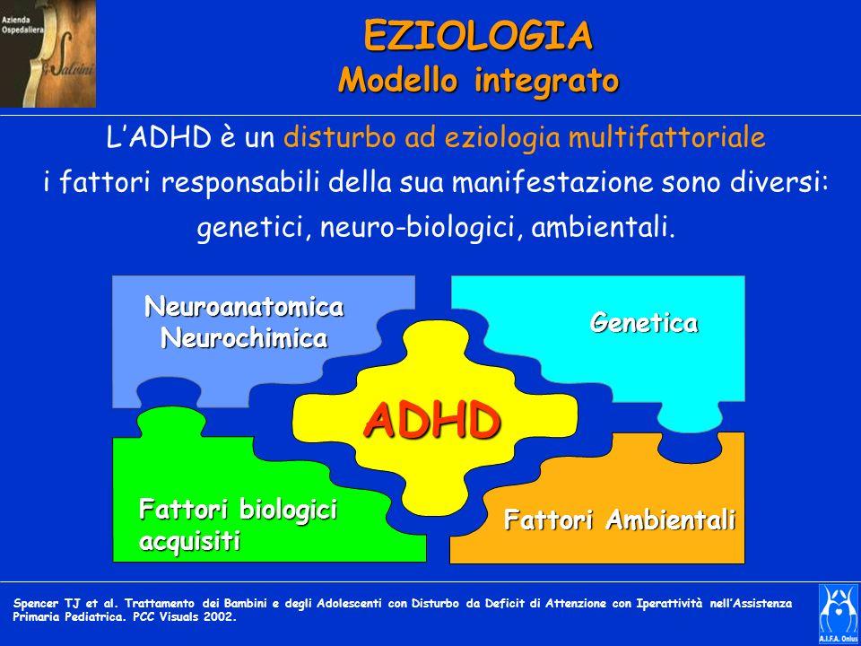 EZIOLOGIA Modello integrato