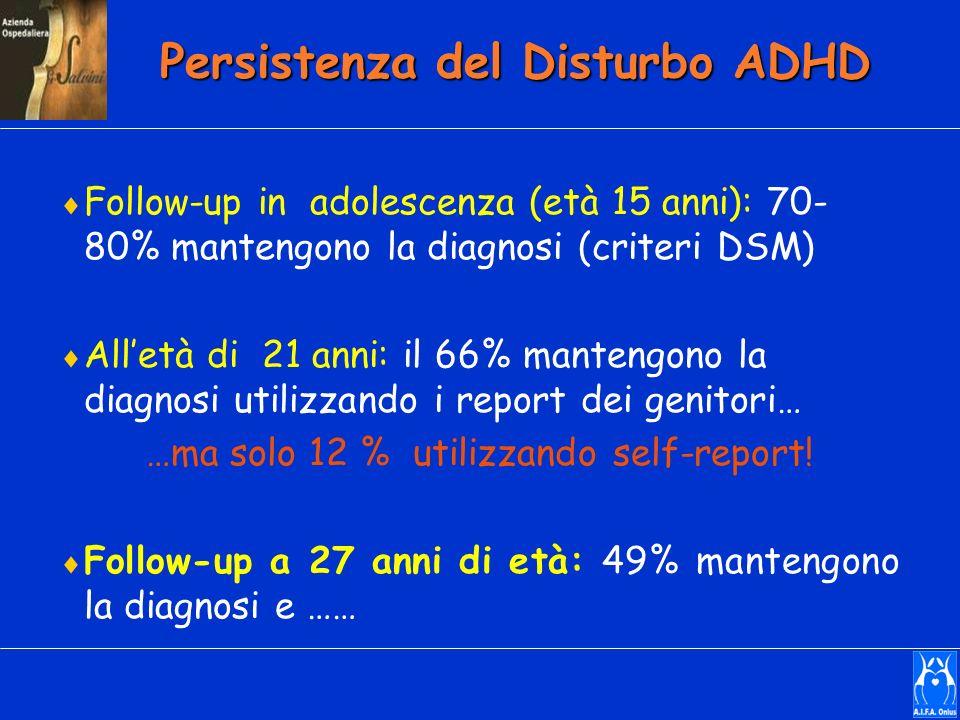 Persistenza del Disturbo ADHD