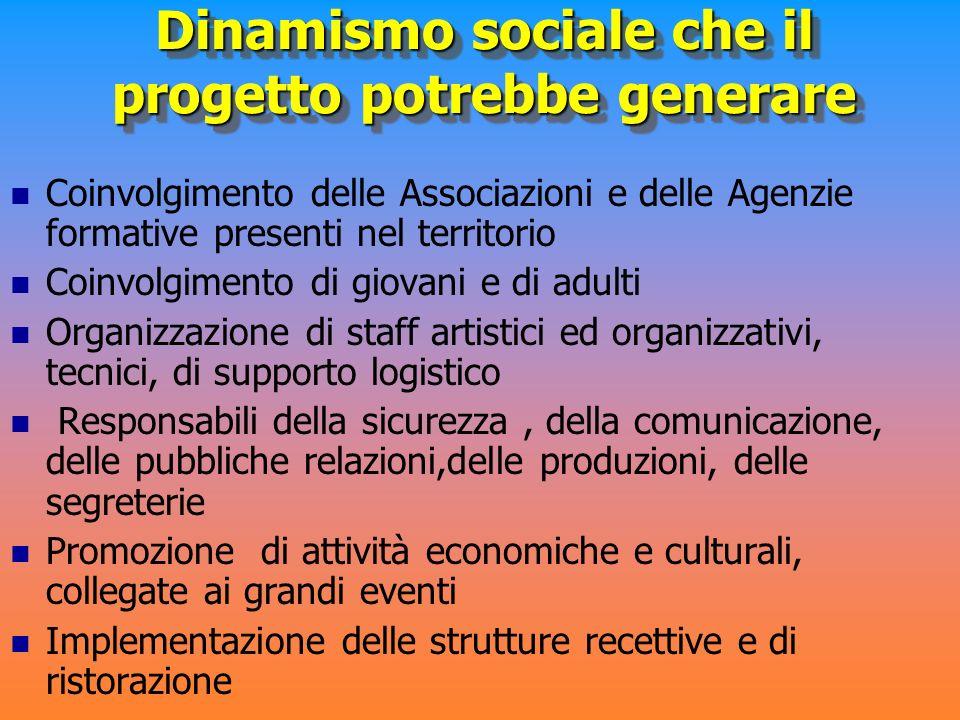 Dinamismo sociale che il progetto potrebbe generare