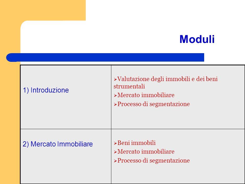 Moduli 1) Introduzione 2) Mercato Immobiliare