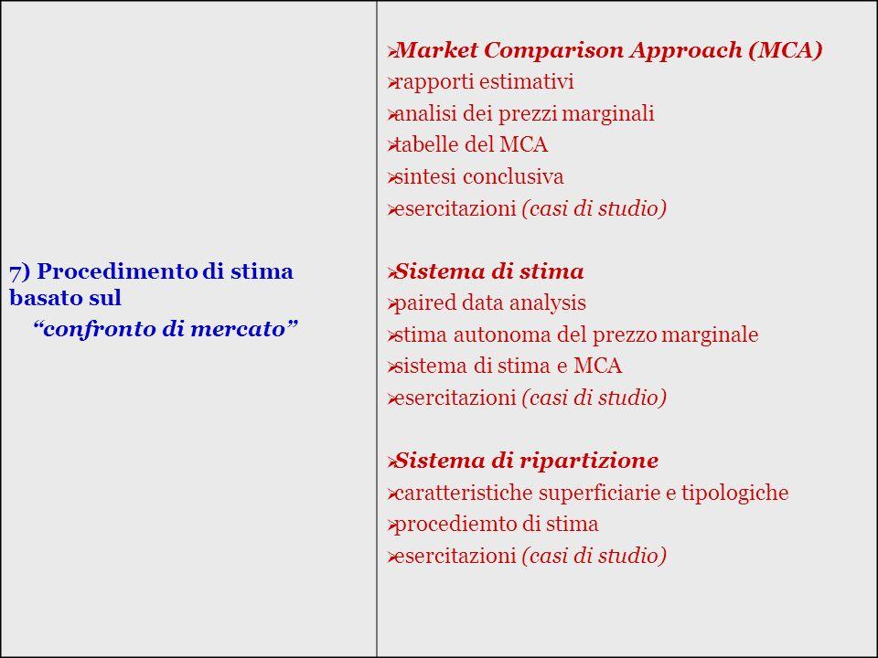 7) Procedimento di stima basato sul