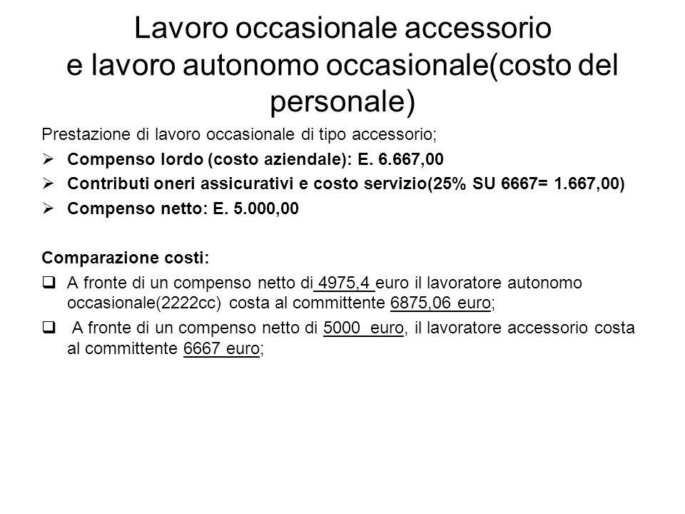 Lavoro occasionale accessorio e lavoro autonomo occasionale(costo del personale)