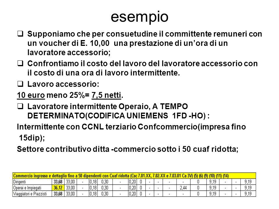 esempio Supponiamo che per consuetudine il committente remuneri con un voucher di E. 10,00 una prestazione di un'ora di un lavoratore accessorio;