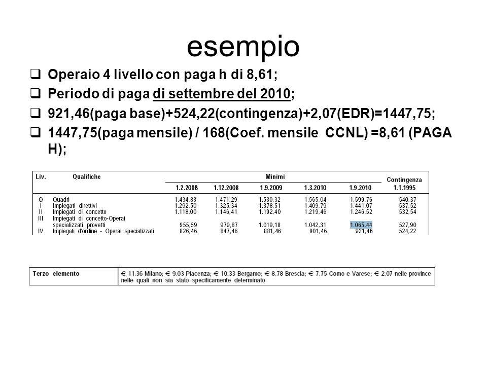 esempio Operaio 4 livello con paga h di 8,61;