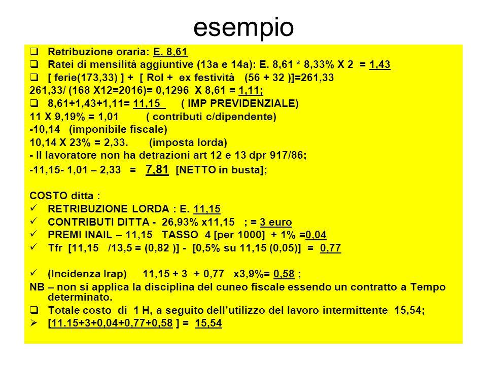 esempio Retribuzione oraria: E. 8,61