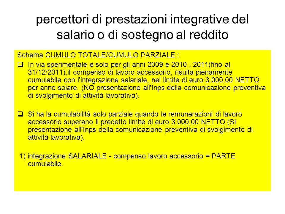 percettori di prestazioni integrative del salario o di sostegno al reddito