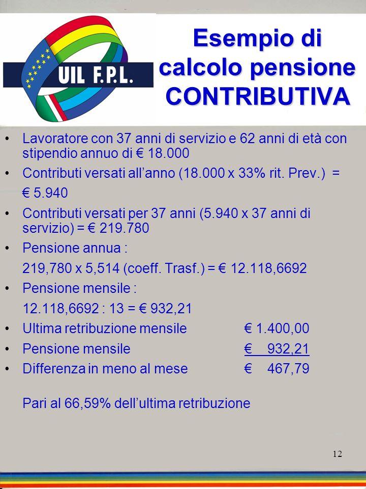 Esempio di calcolo pensione CONTRIBUTIVA