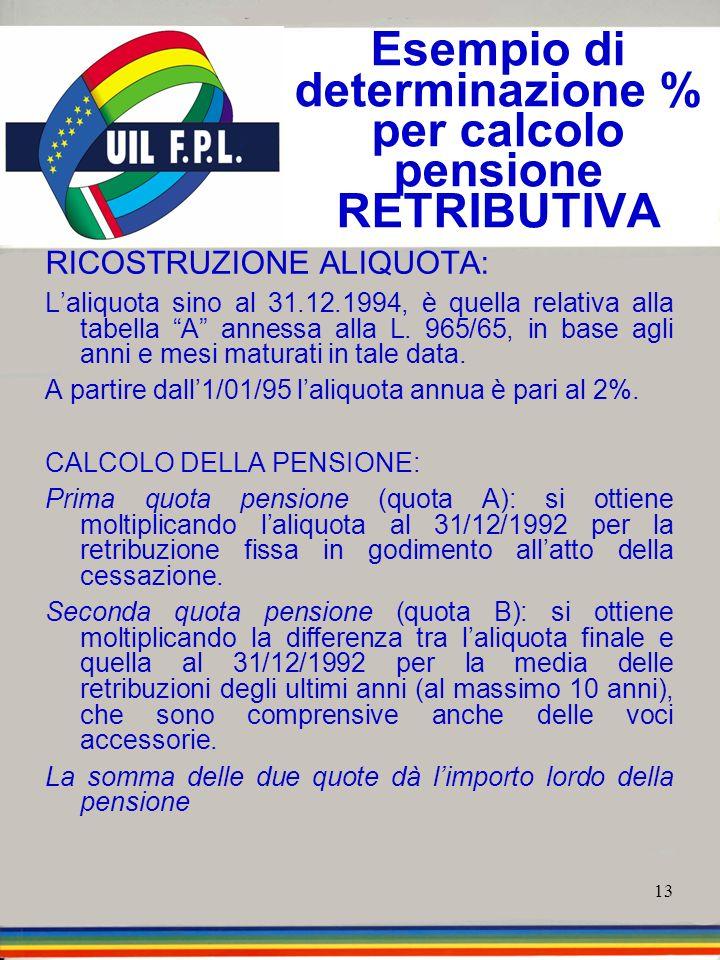 Esempio di determinazione % per calcolo pensione RETRIBUTIVA