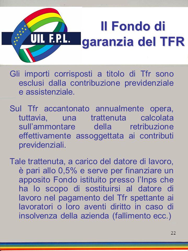 Il Fondo di garanzia del TFR