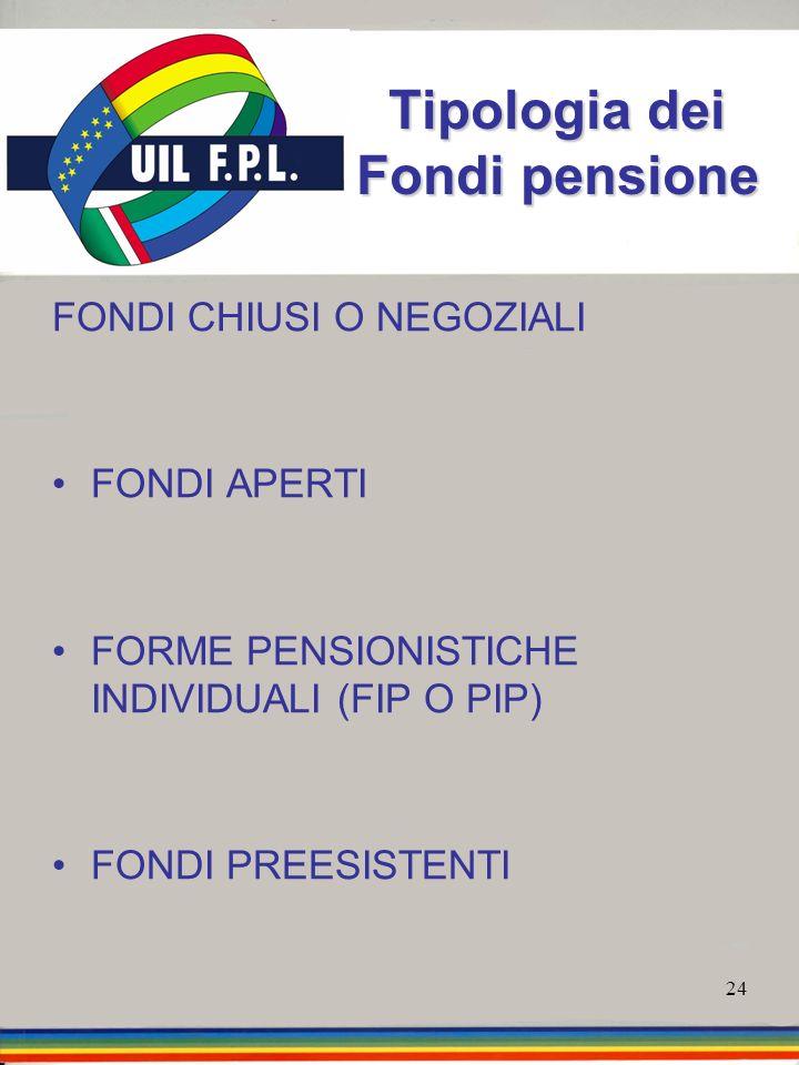 Tipologia dei Fondi pensione