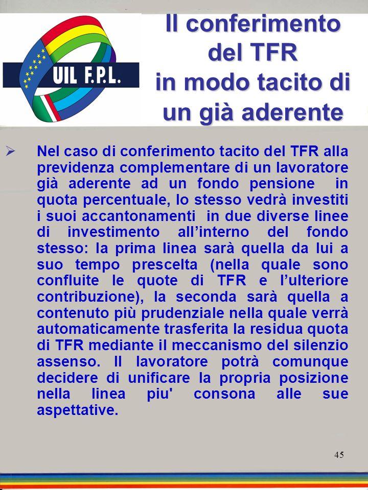 Il conferimento del TFR in modo tacito di un già aderente