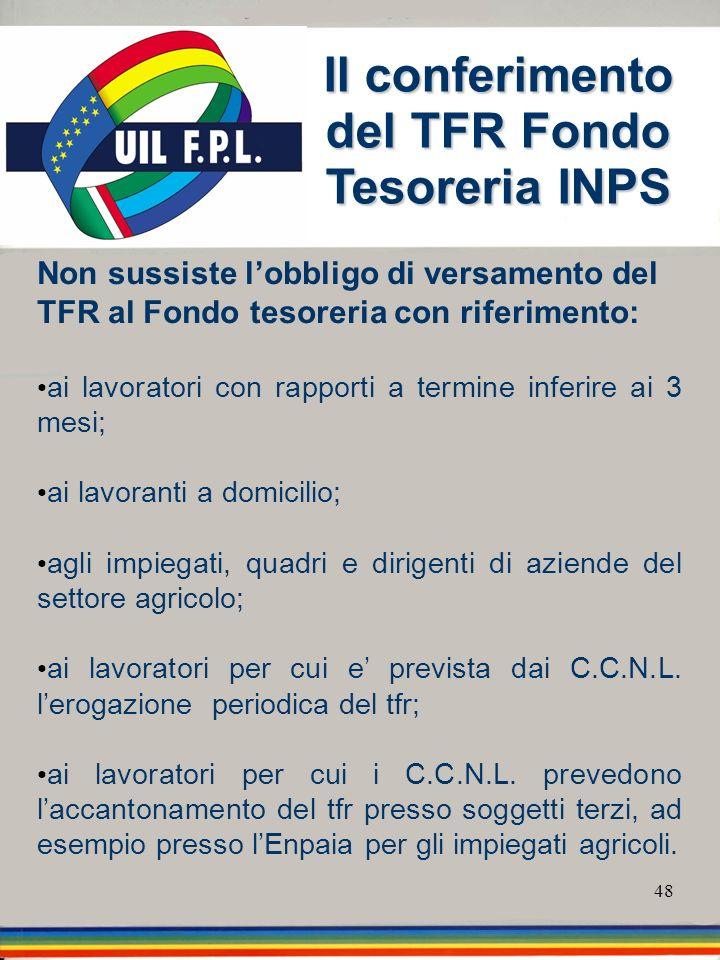 Il conferimento del TFR Fondo Tesoreria INPS