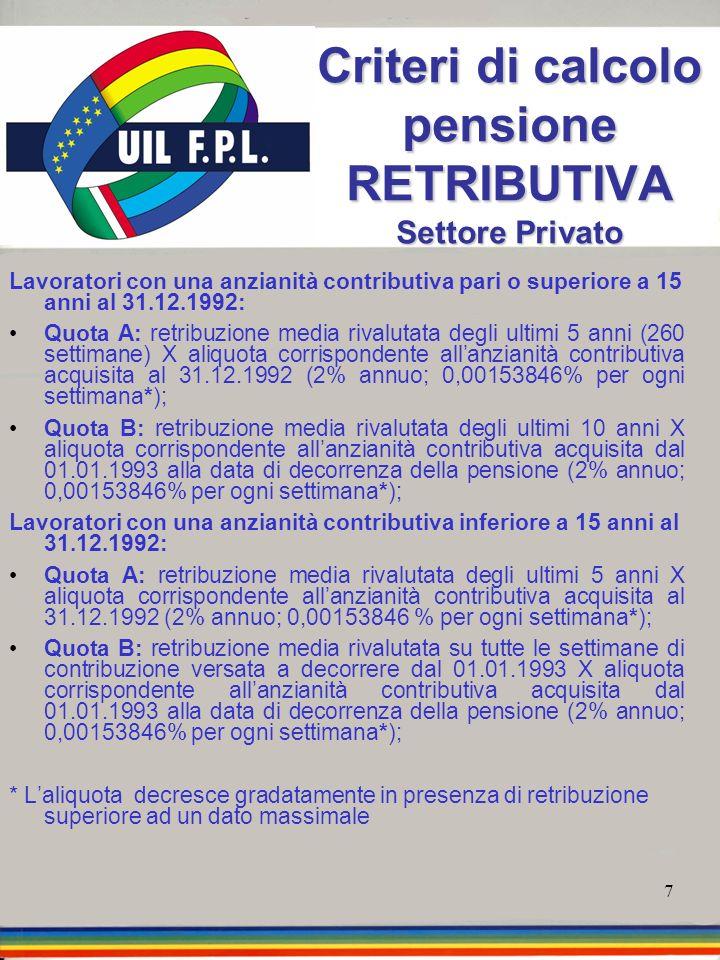Criteri di calcolo pensione RETRIBUTIVA Settore Privato