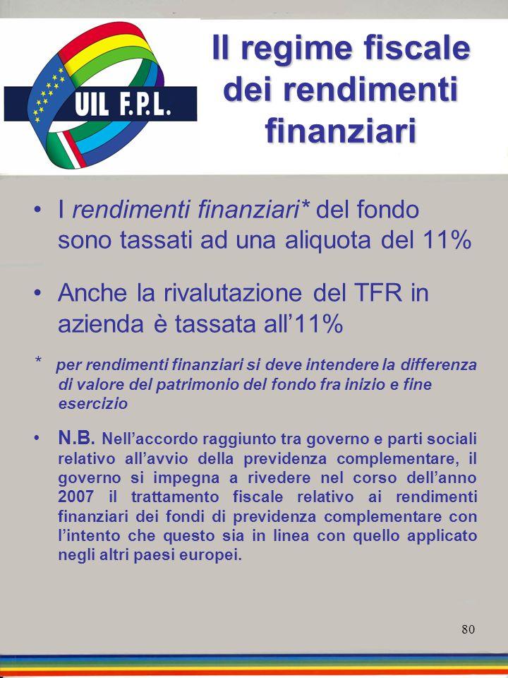 Il regime fiscale dei rendimenti finanziari