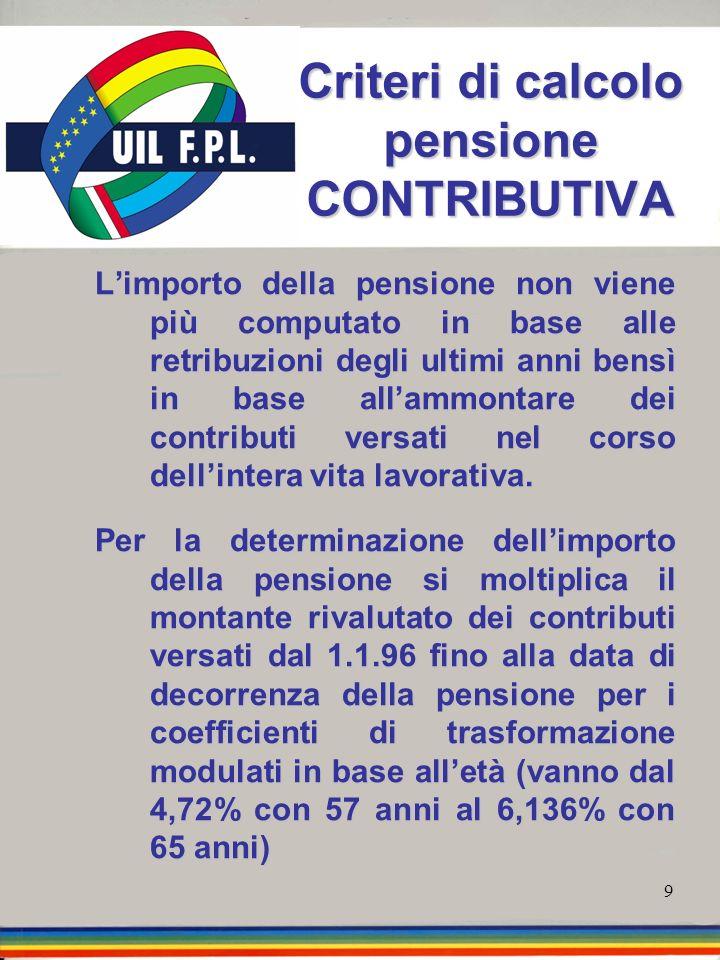 Criteri di calcolo pensione CONTRIBUTIVA