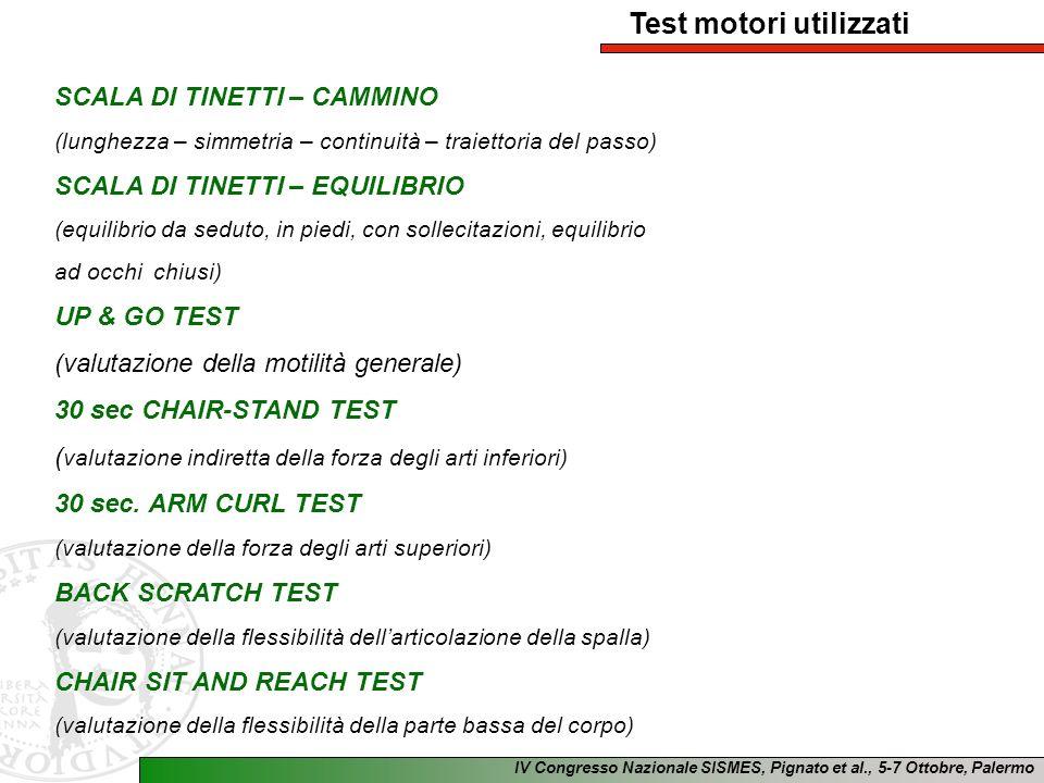 Test motori utilizzati