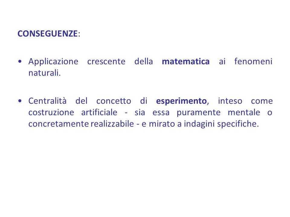CONSEGUENZE: Applicazione crescente della matematica ai fenomeni naturali.