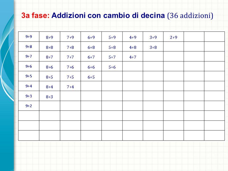 3a fase: Addizioni con cambio di decina (36 addizioni)