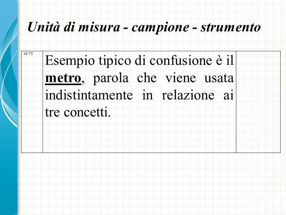 Unità di misura - campione - strumento