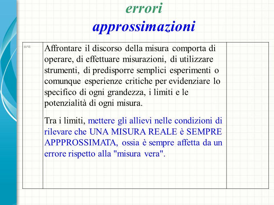 errori approssimazioni