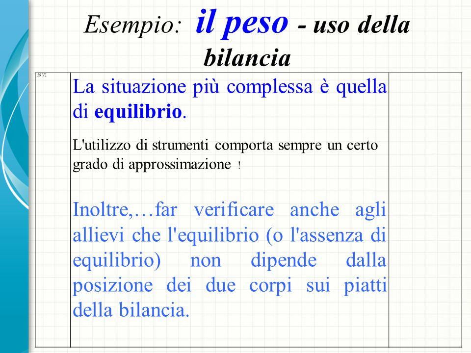 Esempio: il peso - uso della bilancia