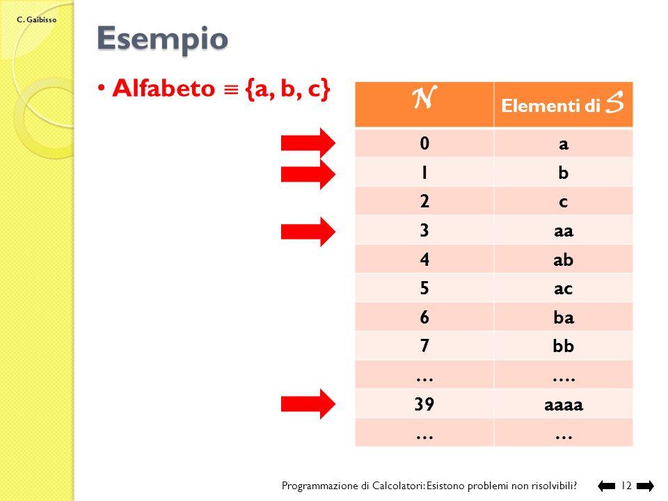 Esempio N Alfabeto  {a, b, c} Elementi di S a 1 b 2 c 3 aa 4 ab 5 ac