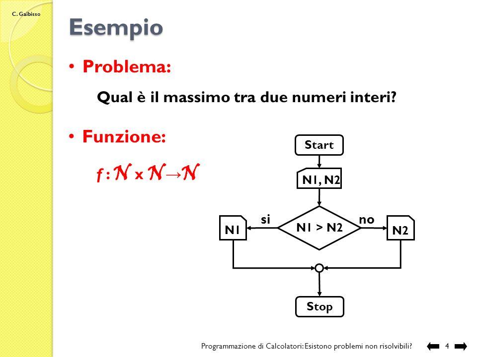 Esempio Problema: Funzione: Qual è il massimo tra due numeri interi