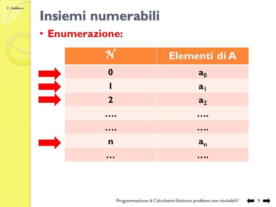 Insiemi numerabili N Elementi di A Enumerazione: a0 1 a1 2 a2 …. n an