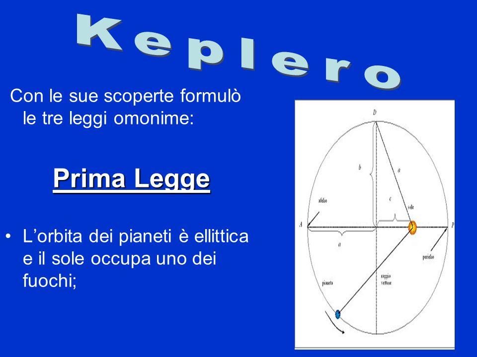 Keplero Con le sue scoperte formulò le tre leggi omonime: Prima Legge