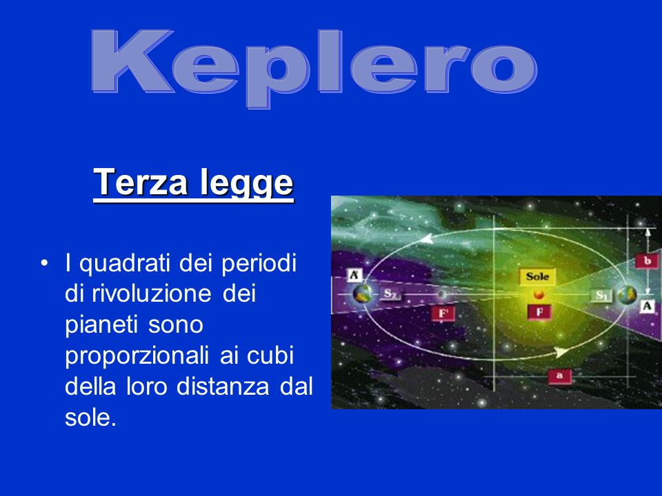Keplero Terza legge.