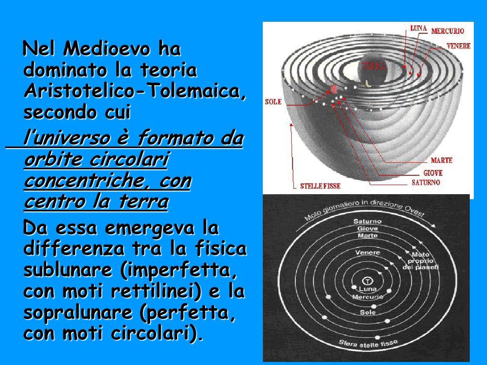 Nel Medioevo ha dominato la teoria Aristotelico-Tolemaica, secondo cui