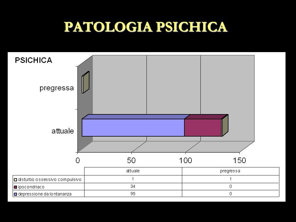PATOLOGIA PSICHICA