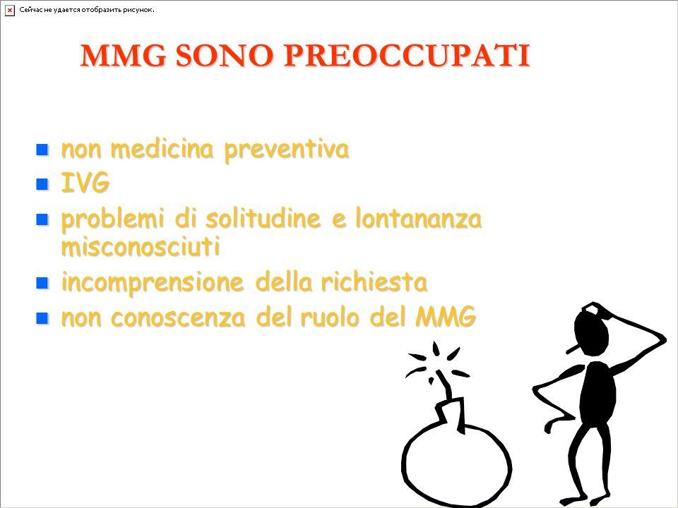 MMG SONO PREOCCUPATI non medicina preventiva IVG