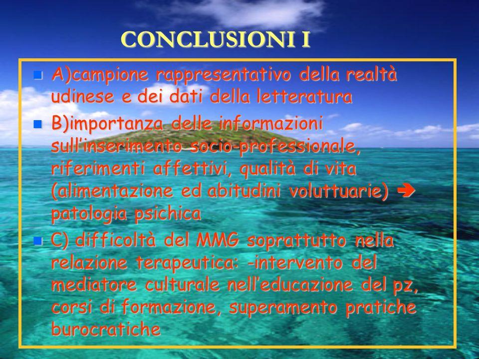 CONCLUSIONI I A)campione rappresentativo della realtà udinese e dei dati della letteratura.