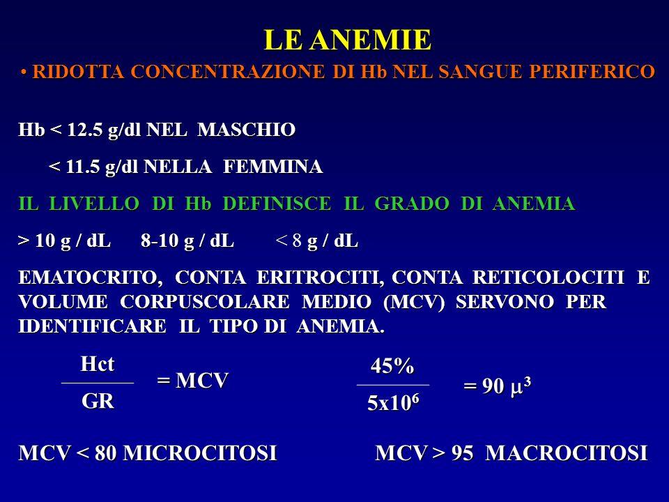 LE ANEMIE 45% Hct 5x106 GR = MCV = 90 3