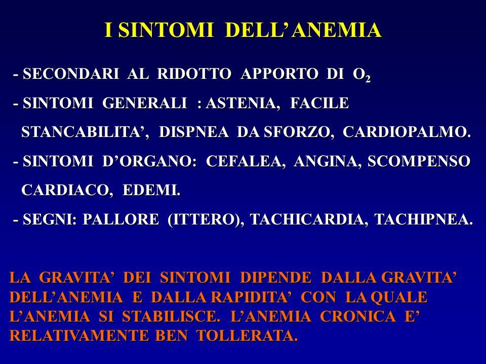 I SINTOMI DELL' ANEMIA - SECONDARI AL RIDOTTO APPORTO DI O2