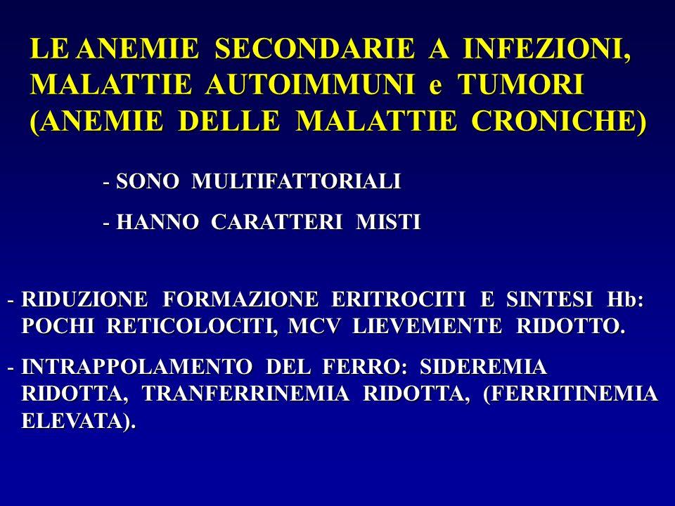 LE ANEMIE SECONDARIE A INFEZIONI, MALATTIE AUTOIMMUNI e TUMORI (ANEMIE DELLE MALATTIE CRONICHE)
