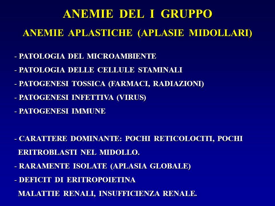 ANEMIE APLASTICHE (APLASIE MIDOLLARI)