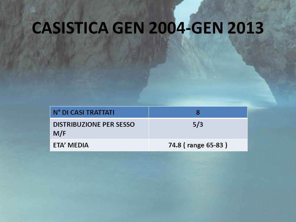 CASISTICA GEN 2004-GEN 2013 N° DI CASI TRATTATI 8