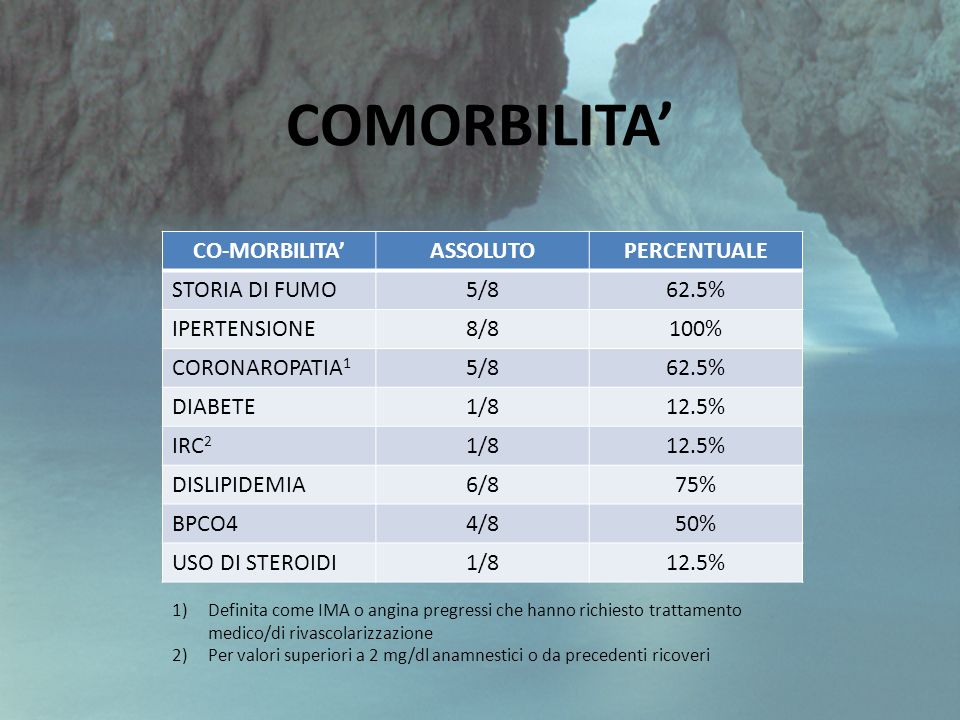 COMORBILITA' CO-MORBILITA' ASSOLUTO PERCENTUALE STORIA DI FUMO 5/8
