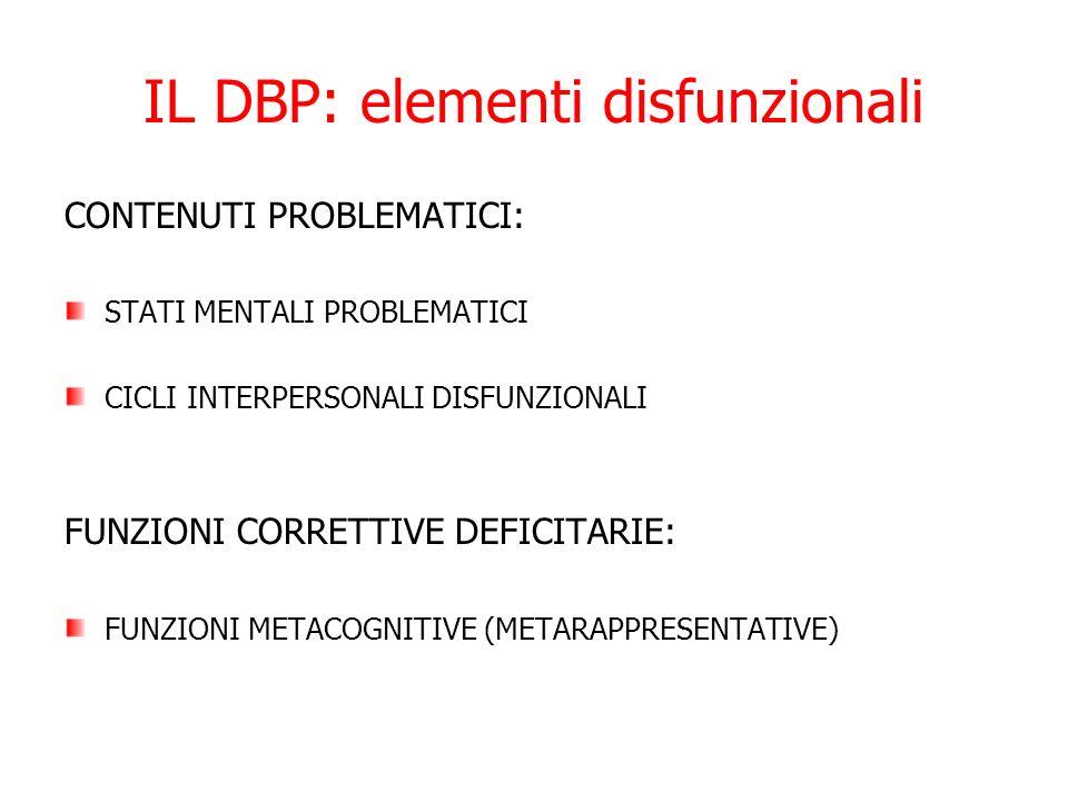 IL DBP: elementi disfunzionali
